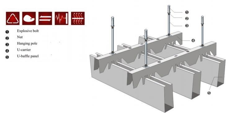 aluminum-baffle-ceiling-installation-structure