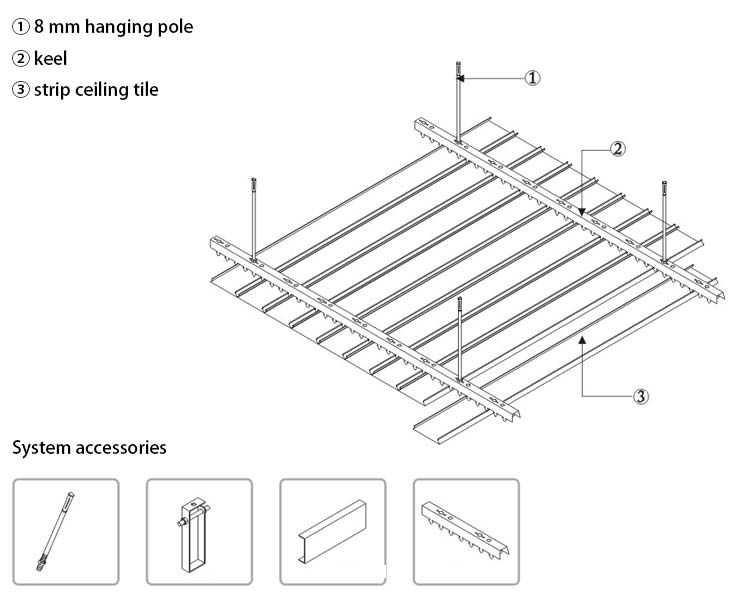 aluminum-strip-ceiling-system-structure