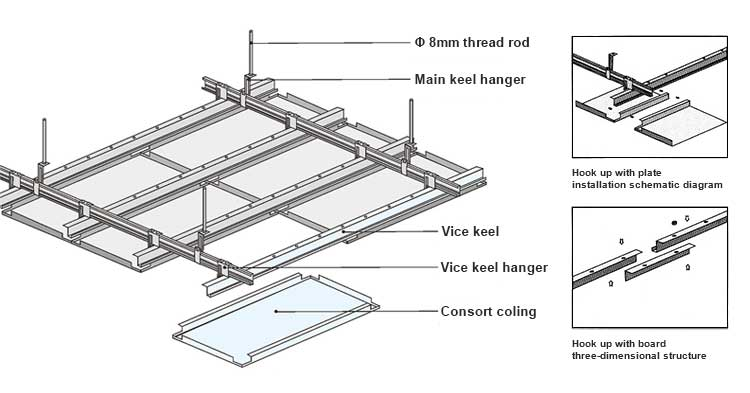 hoon-on-tile-ceiling-system-installation-structure